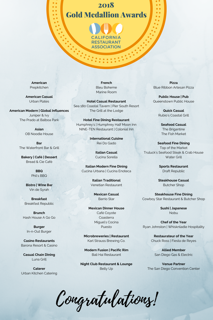 San Diego Chapter - California Restaurant Association