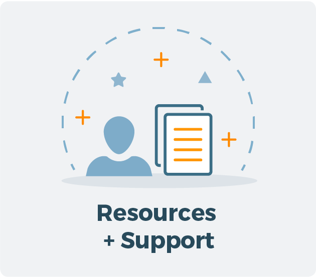 Learn more about Resources + Support